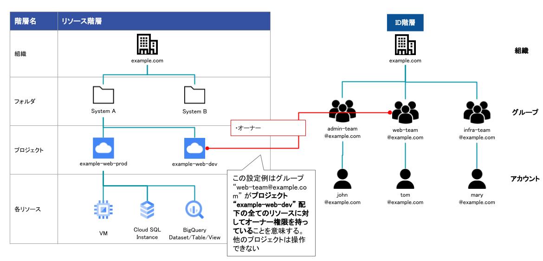 f:id:ggen-sugimura:20210929181126p:plain