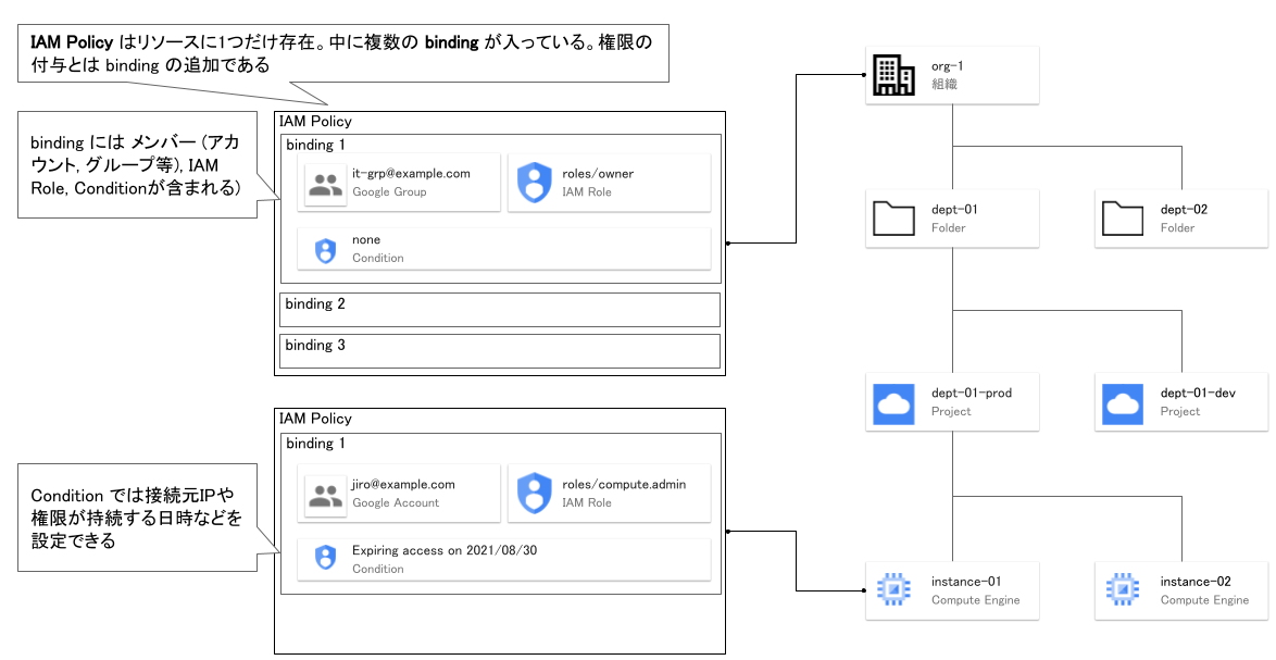 f:id:ggen-sugimura:20210929182112p:plain