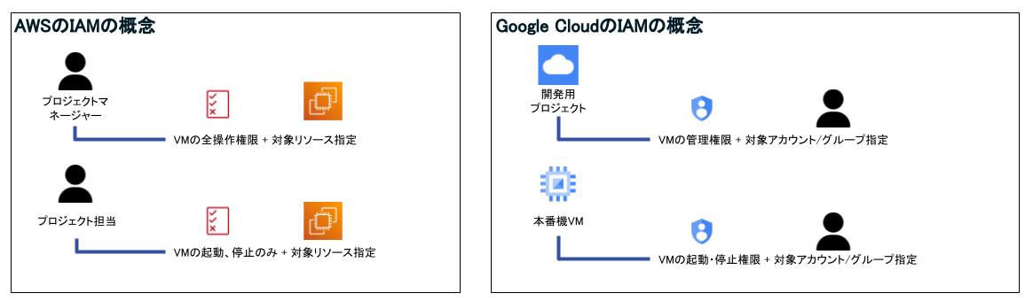 f:id:ggen-sugimura:20210929184431p:plain