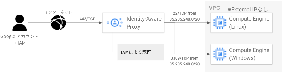f:id:ggen-sugimura:20211005162652p:plain