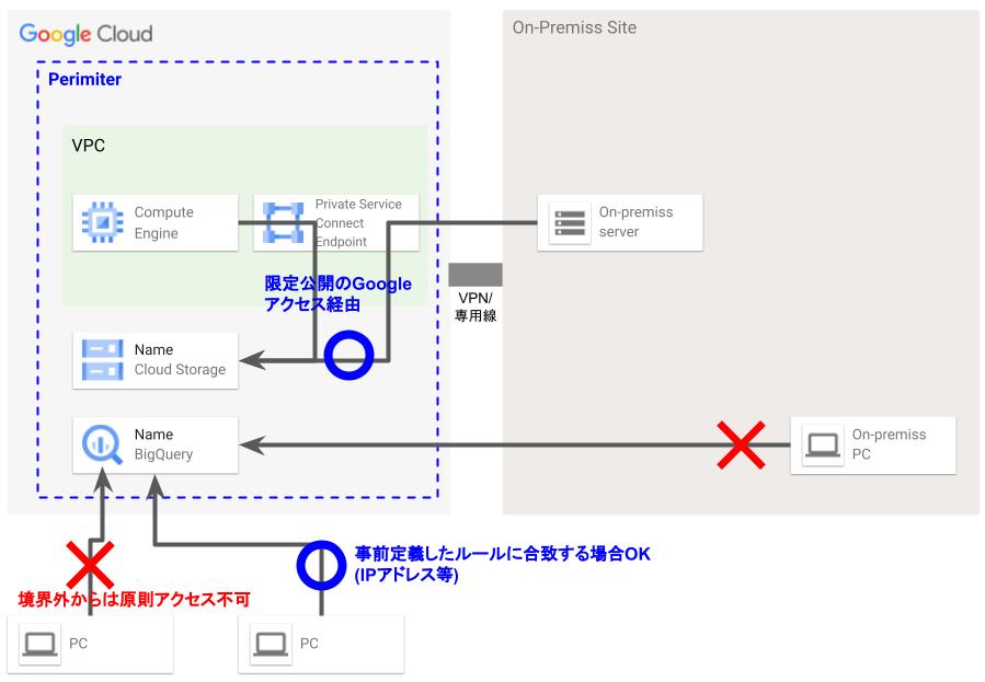 f:id:ggen-sugimura:20211006202539p:plain