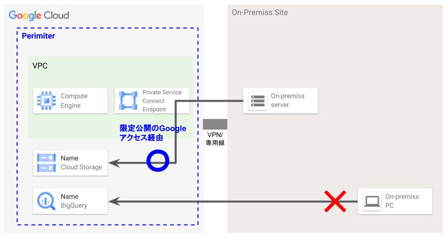 f:id:ggen-sugimura:20211008141556p:plain