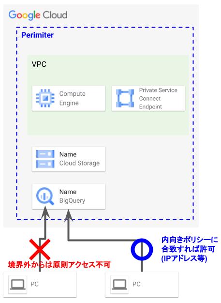 f:id:ggen-sugimura:20211008141852p:plain