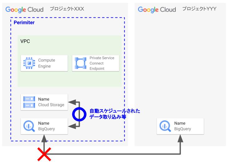 f:id:ggen-sugimura:20211008142536p:plain