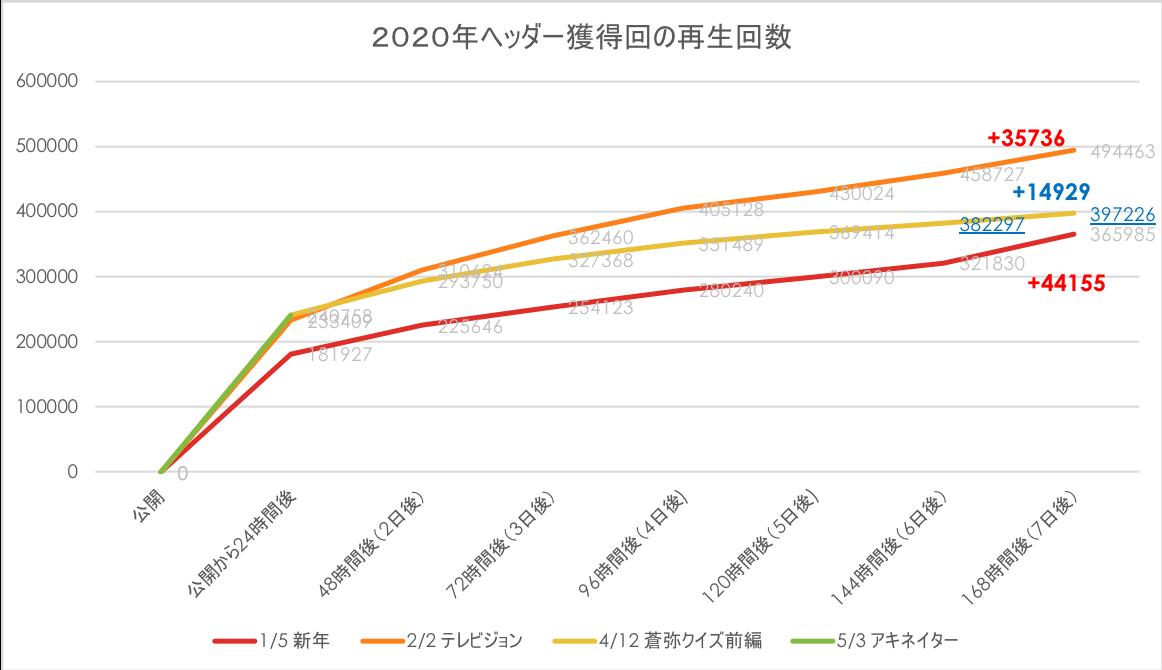 f:id:ggvecw:20200505021610p:plain