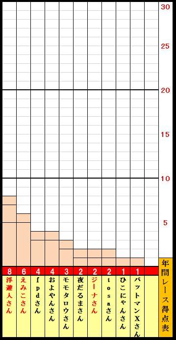 f:id:ghidorahcula:20200208012357j:plain