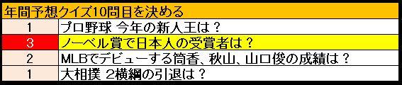 f:id:ghidorahcula:20200219003434j:plain