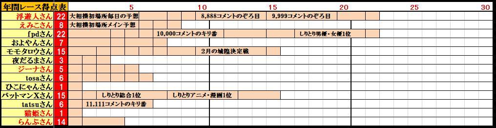 f:id:ghidorahcula:20200304172638j:plain