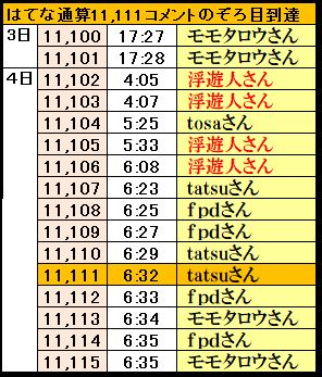 f:id:ghidorahcula:20200304172902j:plain