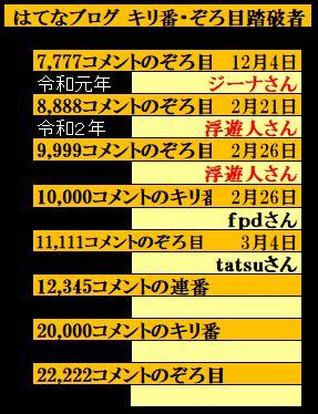 f:id:ghidorahcula:20200305013843j:plain