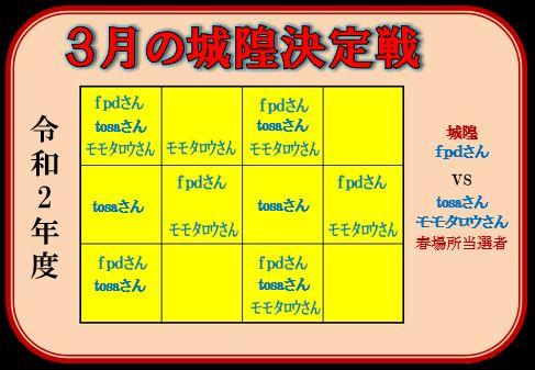 f:id:ghidorahcula:20200324181732j:plain