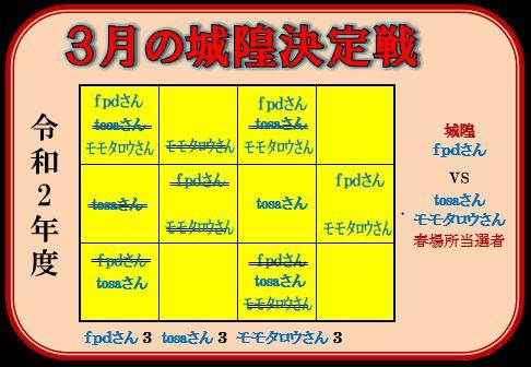 f:id:ghidorahcula:20200324182029j:plain