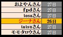 f:id:ghidorahcula:20200327002158j:plain