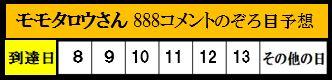 f:id:ghidorahcula:20200406235128j:plain