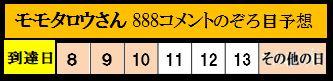 f:id:ghidorahcula:20200407235455j:plain