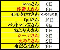 f:id:ghidorahcula:20200408002409j:plain