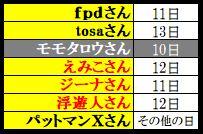 f:id:ghidorahcula:20200411004035j:plain