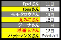f:id:ghidorahcula:20200412002050j:plain