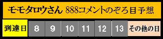 f:id:ghidorahcula:20200414004115j:plain