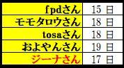 f:id:ghidorahcula:20200415013115j:plain