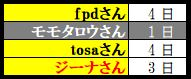 f:id:ghidorahcula:20200503021625j:plain