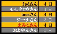 f:id:ghidorahcula:20200505003443j:plain
