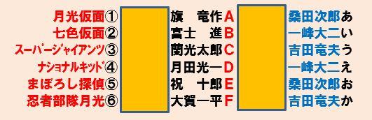 f:id:ghidorahcula:20200515023651j:plain