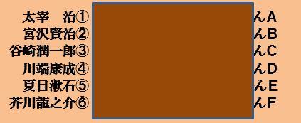 f:id:ghidorahcula:20200515030740j:plain