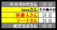 f:id:ghidorahcula:20200519025649j:plain