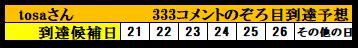 f:id:ghidorahcula:20200521025256j:plain