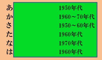 f:id:ghidorahcula:20200522021826j:plain