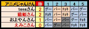 f:id:ghidorahcula:20200522030542j:plain