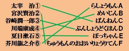 f:id:ghidorahcula:20200523032742j:plain
