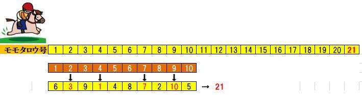 f:id:ghidorahcula:20200531022907j:plain