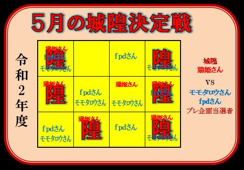f:id:ghidorahcula:20200602021627j:plain