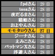 f:id:ghidorahcula:20200627021639j:plain