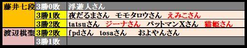 f:id:ghidorahcula:20200710004544j:plain