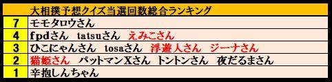 f:id:ghidorahcula:20200803235619j:plain