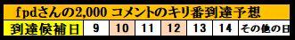 f:id:ghidorahcula:20200808010337j:plain