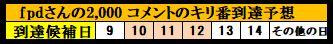 f:id:ghidorahcula:20200809010726j:plain