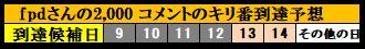 f:id:ghidorahcula:20200813001939j:plain