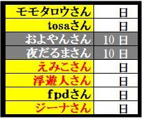 f:id:ghidorahcula:20201011013922j:plain