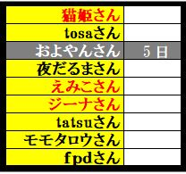 f:id:ghidorahcula:20201106023013j:plain
