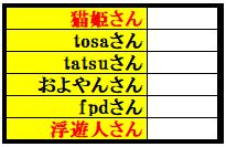 f:id:ghidorahcula:20201119215342j:plain