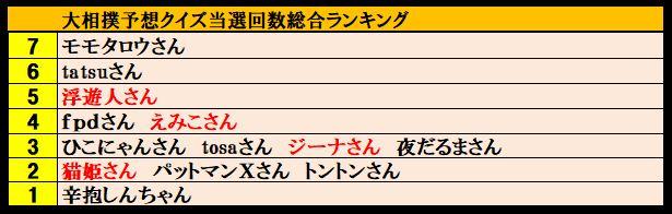 f:id:ghidorahcula:20201125010316j:plain