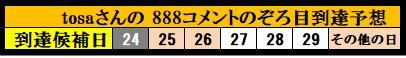 f:id:ghidorahcula:20201125021915j:plain