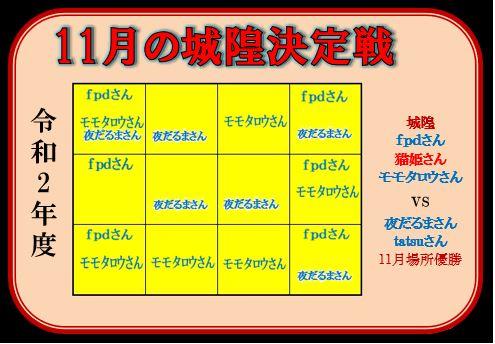 f:id:ghidorahcula:20201125023015j:plain