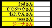 f:id:ghidorahcula:20201125041813j:plain