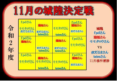 f:id:ghidorahcula:20201126003907j:plain