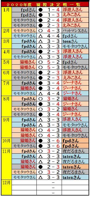 f:id:ghidorahcula:20201126014519j:plain